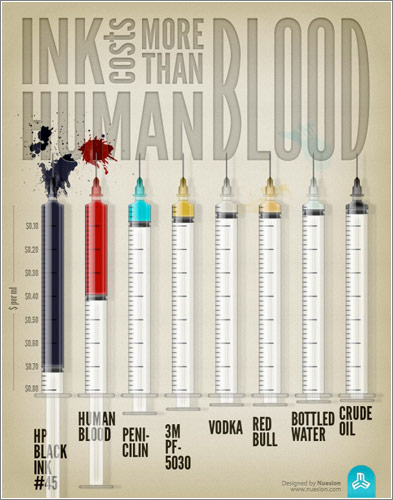 make-an-infographic-design
